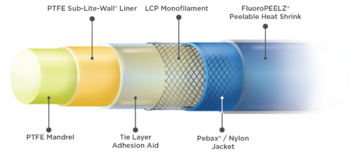 catheter components illustration