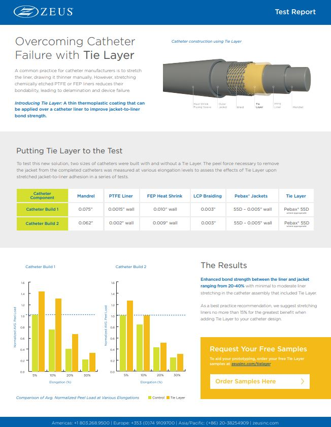 Tie Layer Test Report